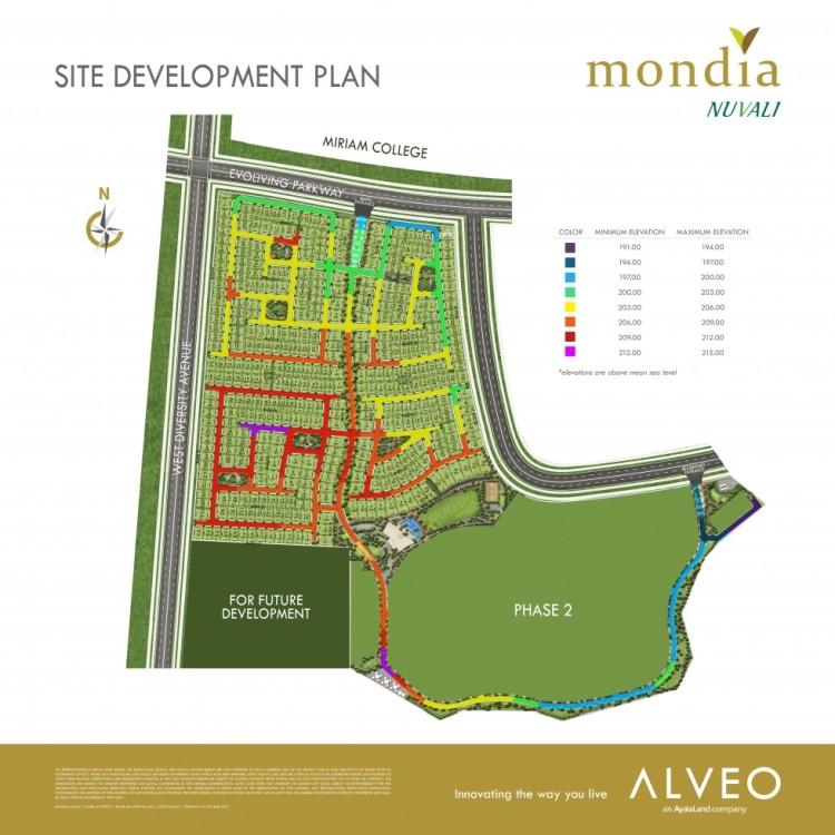 Mondia-SDP